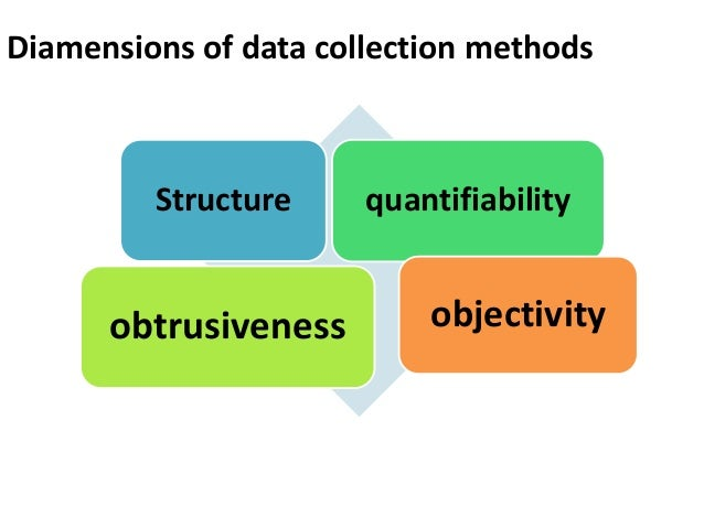 How to Write a Research Methodology for Your Academic Article