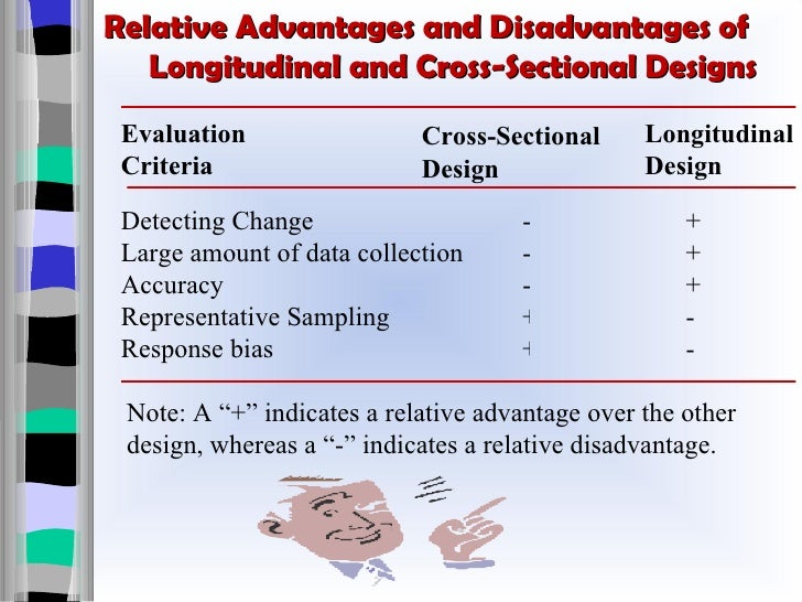 23 Advantages and Disadvantages of Longitudinal Studies ...