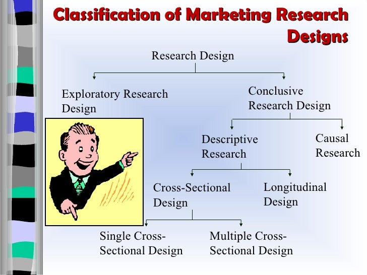 research design Research design in order to create a professional survey that has a high response rate and gathers only the most useful information, it is important to have a great research design.