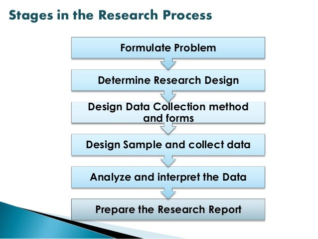 Design Of Classroom Action Research Pdf ~ Research design simplified
