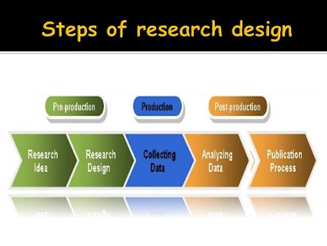 Research design methods Slide 3