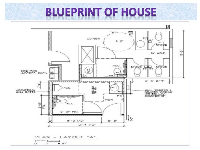 Research design the blue print of the research malvernweather Choice Image