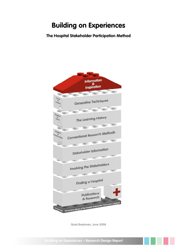 Building on Experiences The Hospital Stakeholder Participation Method                    Quiel Beekman, June 2008     Buil...