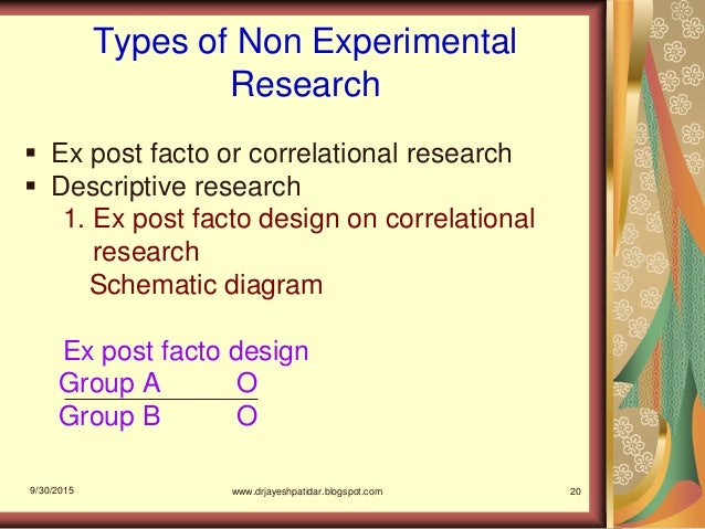 types of research design in thesis What is a dissertation methodology and how should it be written  there are  several different types of research, and research analysis, including primary and .