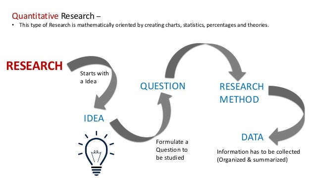 both qualitative and quantitative researches are Comparison of qualitative and quantitative research the main differences between quantitative and qualitative research consist in respect to data sample elements of both designs can be used together in mixed-methods studies download free trial version.