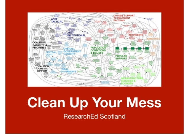 Clean Up Your Mess Slide 2