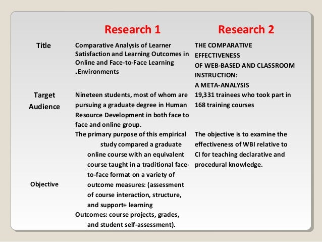 Researches  Slide 2