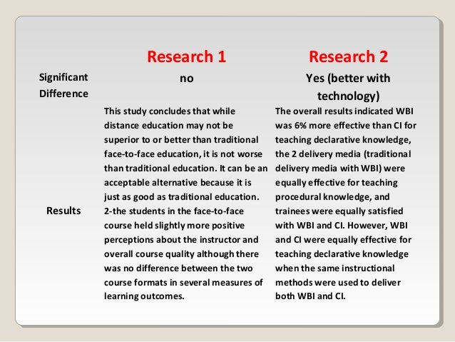 Researches  Slide 3