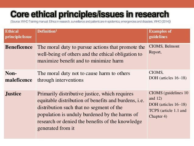 review of ethics in scientific research What is ethical review a process that allows for ongoing critical evaluation of the ethical, scientific and welfare issues is essential in any system that regulates the use of animals in.