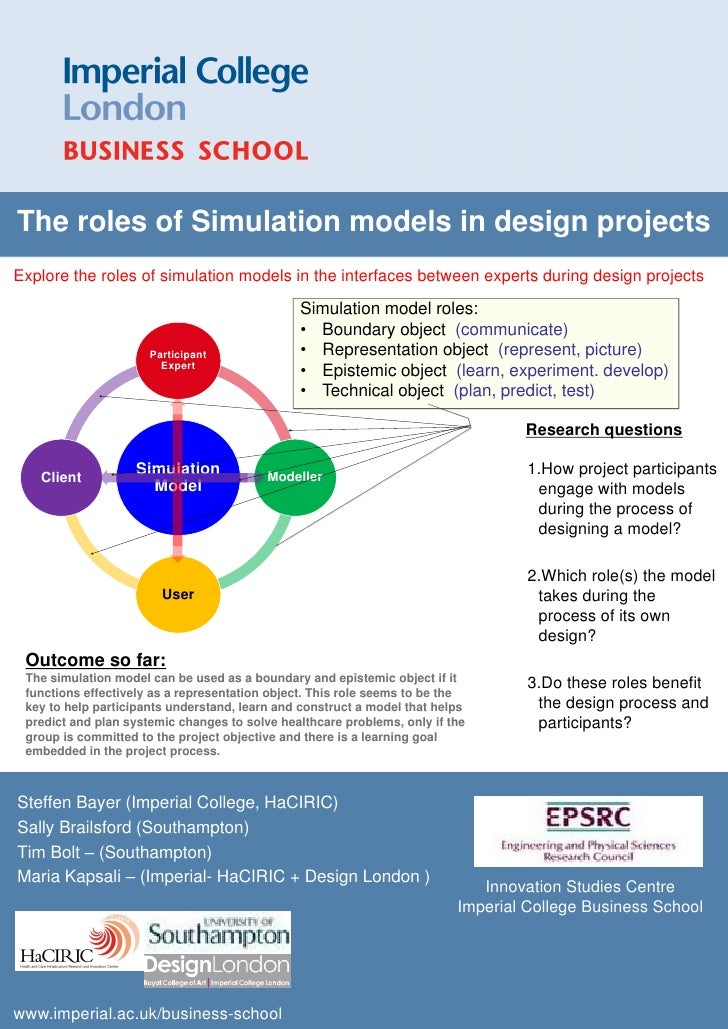 The roles of Simulation models in design projects Explore the roles of simulation models in the interfaces between experts...