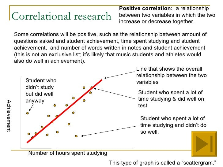 Correlational research wiki