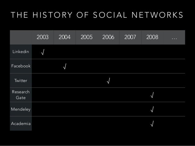 social networks are affecting communica Social media's effect on our ability to interact and communicate is visible   depaul university in chicago, social media certainly affects how we engage with  one.