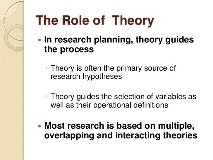 role of theory research papers Research directory published papers working papers  profitability: the role of marketing  on the socioemotional wealth perspective and agency theory, we.