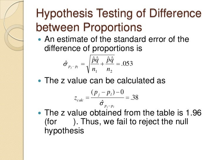 what is an hypothesis Hypothesis definition: 1 an idea or explanation for something that is based on known facts but has not yet been proved: 2 an idea or explanation for something that is based on known facts but has not yet been proven: 3 an idea or explanation for something that may be true but has not yet been.