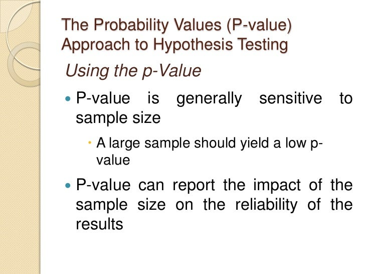 a valid hypothesis must be testable