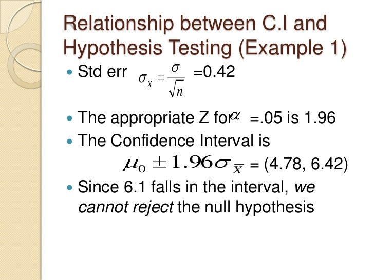 "what is the relationship between a hypothesis a conclusion and a thesis statement ""hypothesis is a formal statement that presents the expected relationship between an ""an hypothesis is a statement or desired conclusion of."