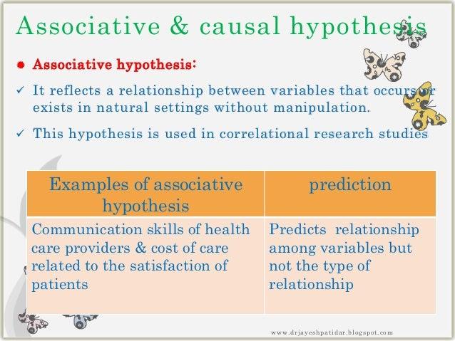 define hypothesis research paper
