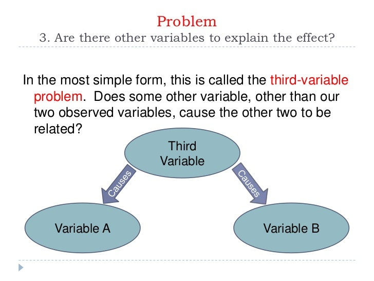 the third variable problem Mediating variables and partial correlation  some third variable, z, may be producing changes in both x and y, or any combination of these possibilities may be.