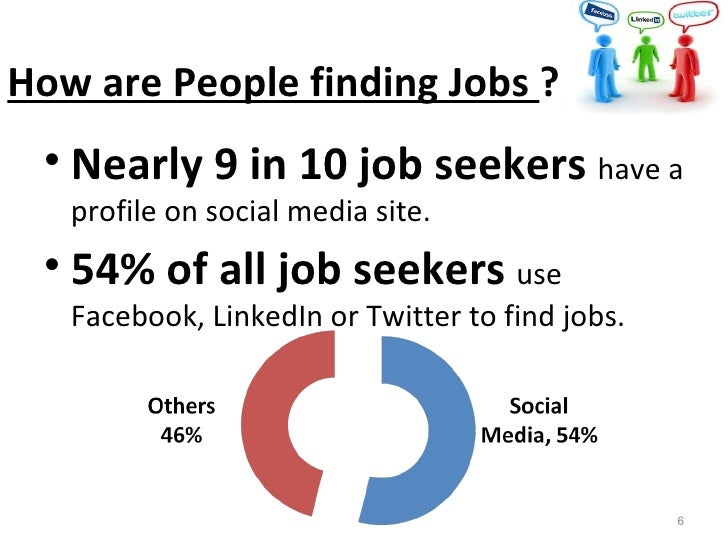 recruitment employment and social media It has become commonplace for employers to review the social media presence of candidates before hire a look at a candidate's facebook profile, twitter or linkedin.