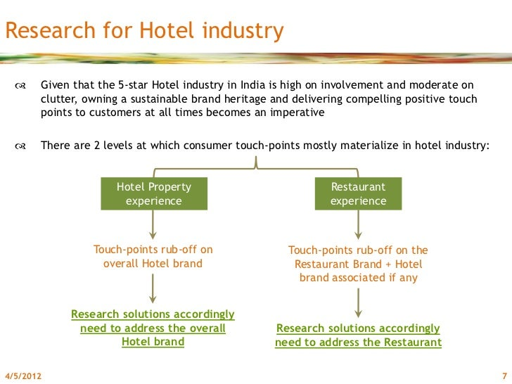 hospitality industry research papers Free hospitality industry papers, essays, and research papers.