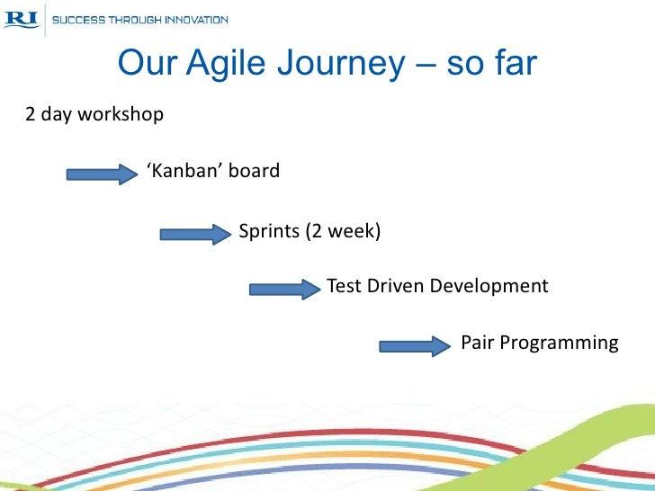 Our Agile Journey – so far2 day workshop            'Kanban' board                     Sprints (2 week)                   ...