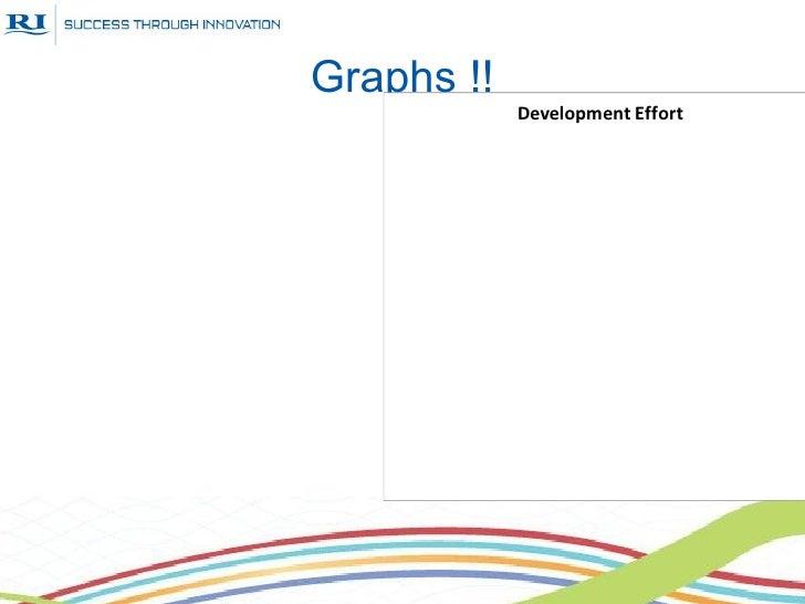 Graphs !!            Development Effort