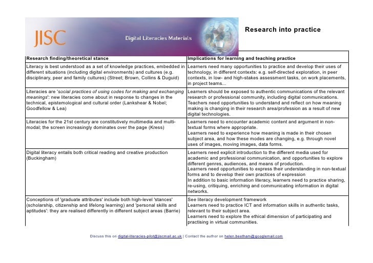 Research into practice v1