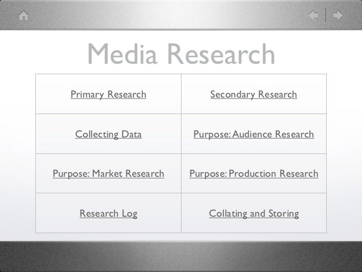 Media Research   Primary Research            Secondary Research    Collecting Data        Purpose: Audience ResearchPurpos...