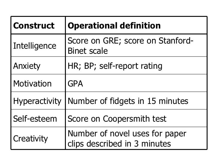 operational definition of test anxiety