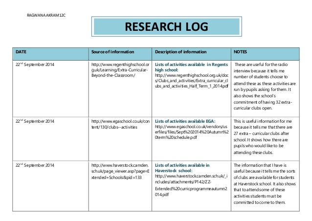 Research Log Proforma 4018