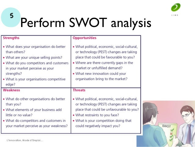 swot analysis of victory liner Swot analysis by stacy collett (jul 19, 1999) in order to swat the competition you need to understand swot swot stands for strengths, weaknesses, opportunities and threats it 's a way to analyze a company 's or a department 's position in the market in relation to its competitors.