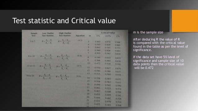 Test statistic and Critical value m is the sample size After deducing R the value of R is compared with the critical value...