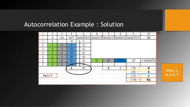 Autocorrelation Example : Solution What is M,N,O ??