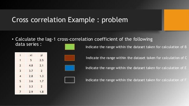Cross correlation Example : problem • Calculate the lag-1 cross-correlation coefficient of the following data series : Ind...