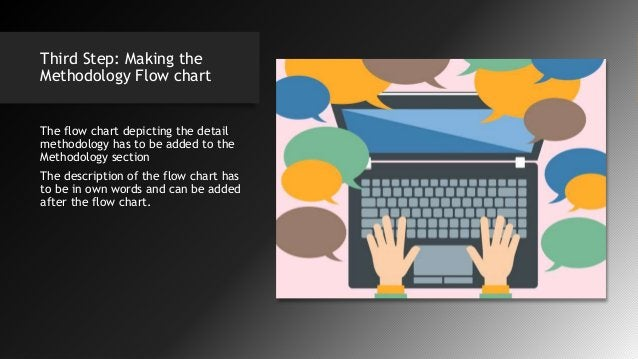 Third Step: Making the Methodology Flow chart The flow chart depicting the detail methodology has to be added to the Metho...