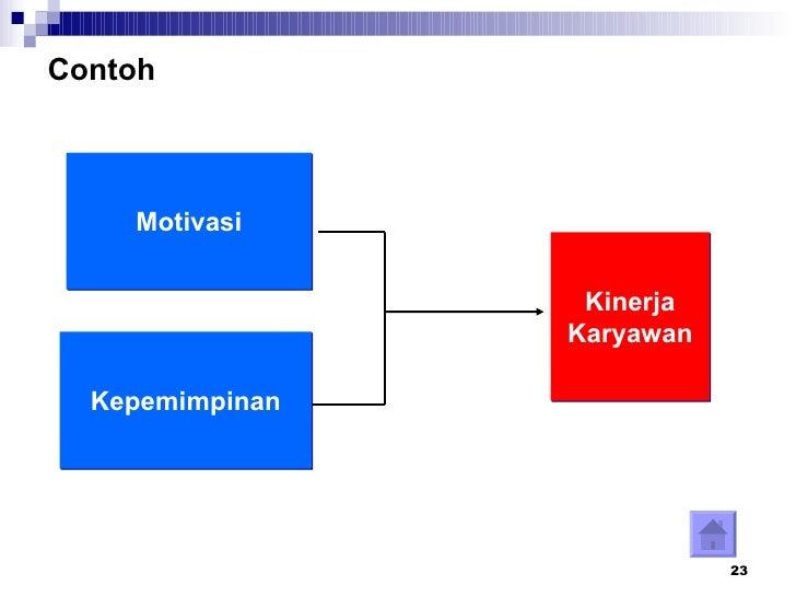 Contoh Hipotesis Penelitian Hubungan Contoh Drop