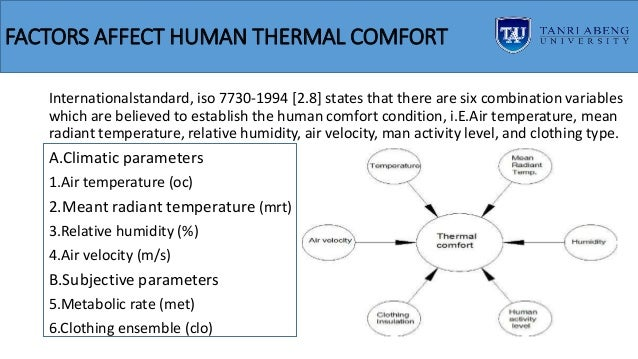 human comfort in the internal environment Human factors: lighting, thermal comfort, working space, noise and vibration the work environment can impact on a person's performance in a number of different ways from effects that damage health (heat stress, musculoskeletal disorders) effects that reduce the individual's ability to perform a task (poor lighting, distraction) to effects that cause dissatisfaction, resistance to change .