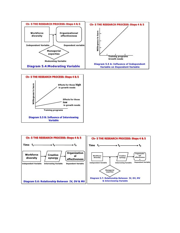 Critical Thinking Schematic Diagram - image 5