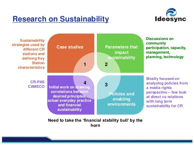 sustainability strategies used in woolworths essay Monitoring systems and the development of indicators august 21, 2015 / 0 comments / in model essays and papers / by veritable sustainable is a frequently used.