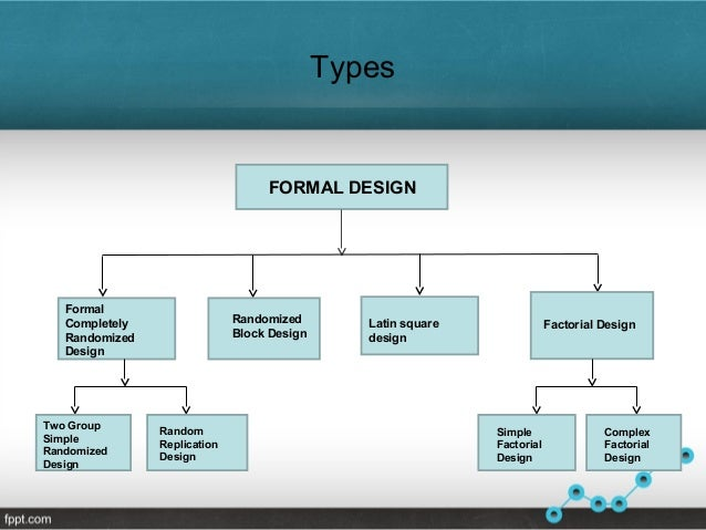 formal research design research methodology