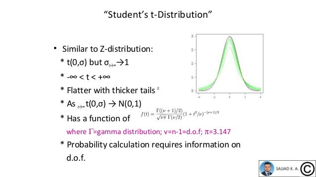 Theoretical Modification of a Methodology for Determining ...