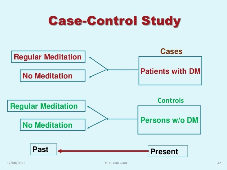 case control study design ppt