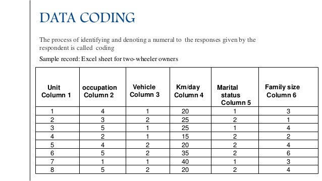 DATA CODING The process of identifying and denoting a numeral to the responses given by the respondent is called coding Sa...