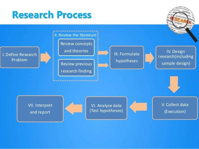 Research methodology iii Slide 2