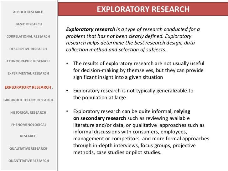 explanatory research There is a parallel between how people come to understand something and the process of researching an idea this lesson explores the purposes of.