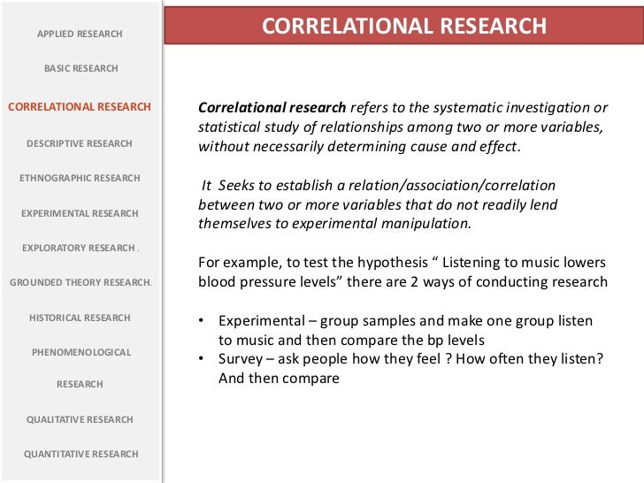 thesis correlational research