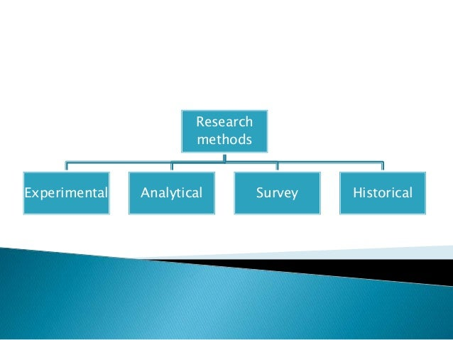 Research methods Experimental Analytical Survey Historical