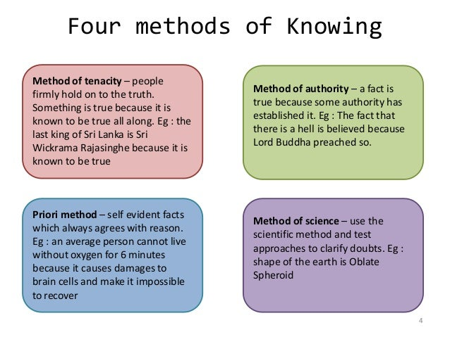 Kerlinger Lee Research methods chapter 01 by CParanamana