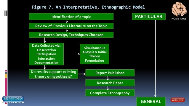 ethnography thesis statement Wrt205: university politic search this site pages students (2-3 of which deal explicitly with the practice of ethnography) thesis statement.