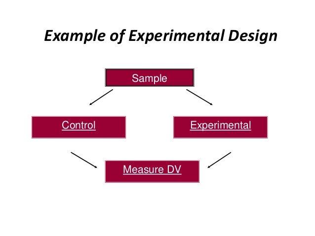 What is a representative sample psychology - vip-102.ru
